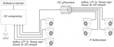 PoE удлинитель четырехпортовый