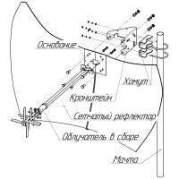 KNA27-800/2700C - Параболическая MIMO антенна 27 дБ, сборная